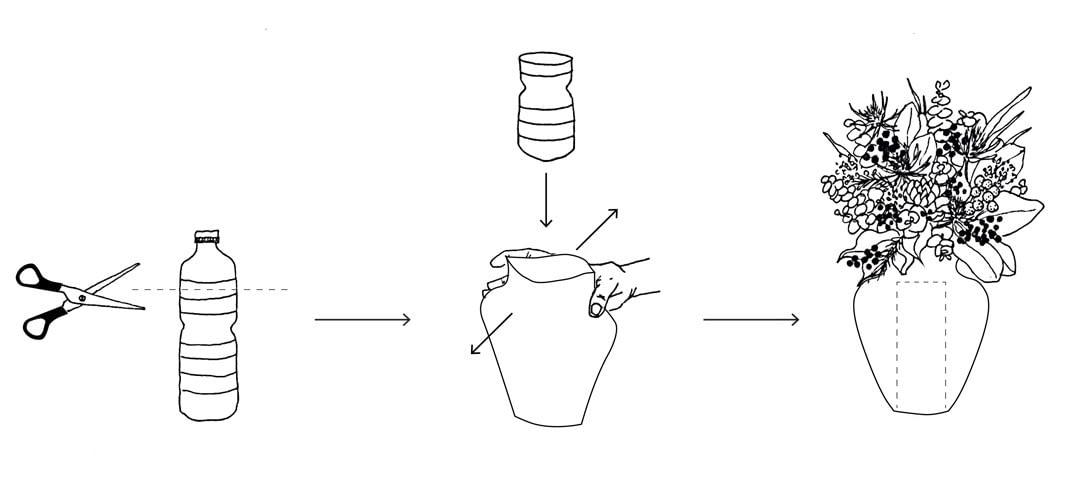 Vases papiers Octaevo : mode d'emploi